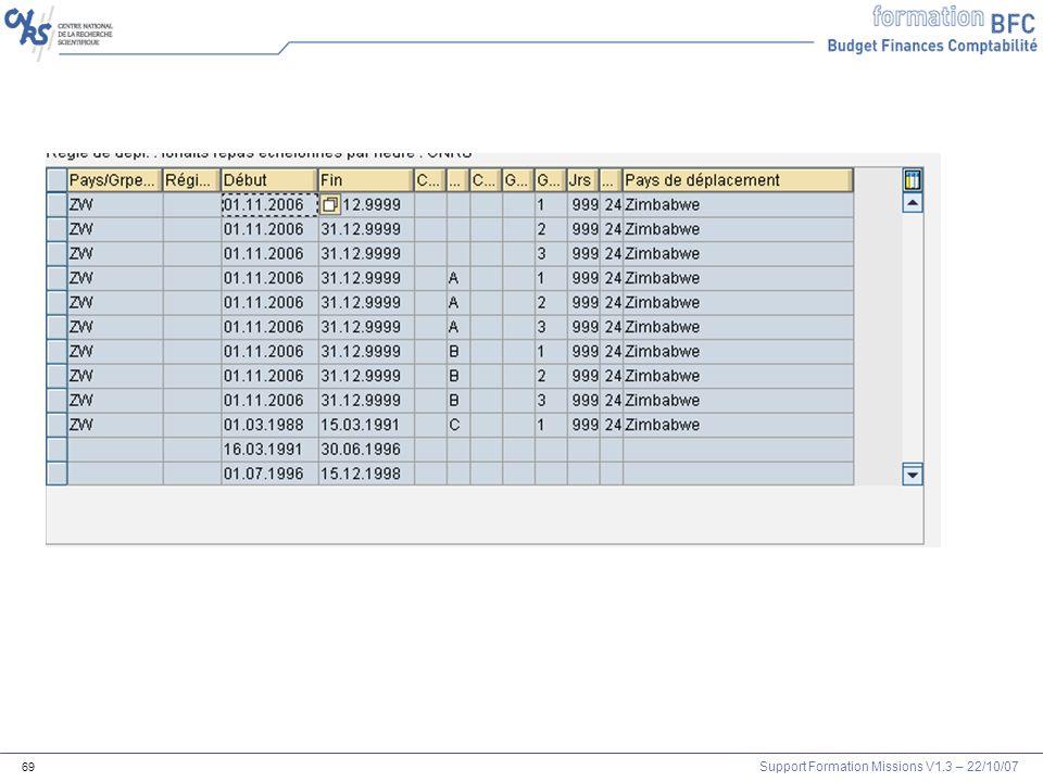 Montrer table des taux de change pour trouver le montant de l'IJ en EUR. Transaction: S_BCE_68000174