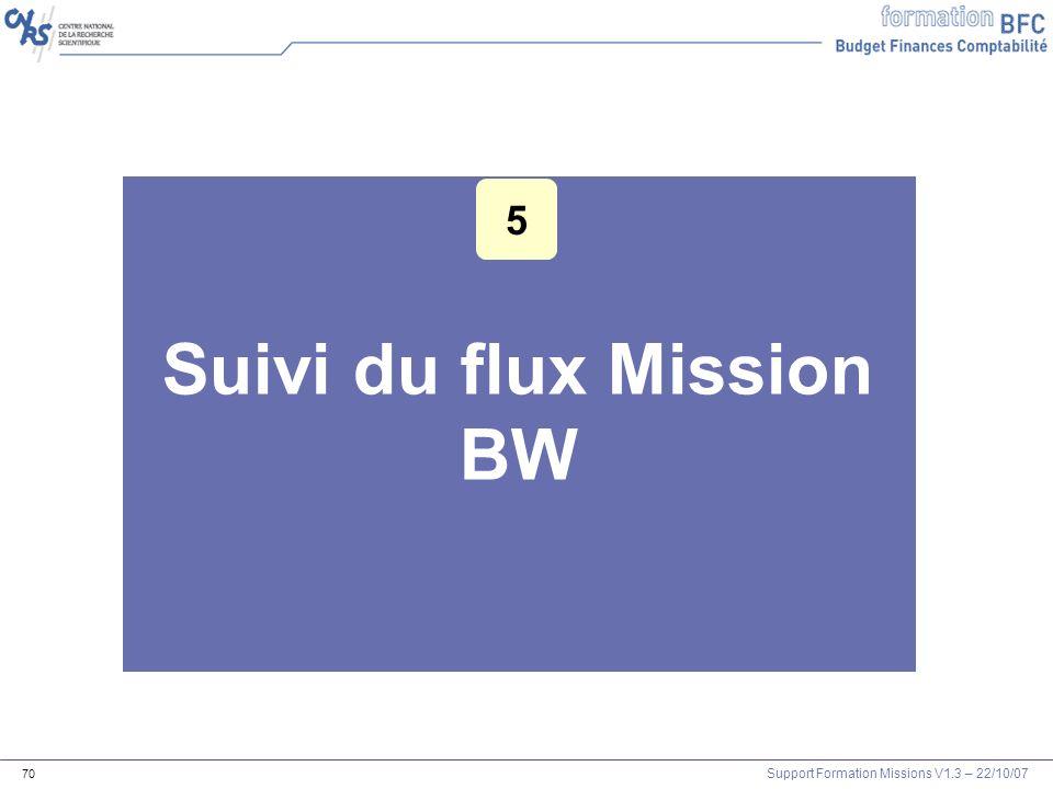 Suivi du flux Mission BW