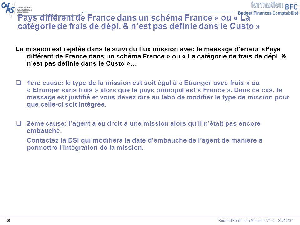 Pays différent de France dans un schéma France » ou « La catégorie de frais de dépl. & n'est pas définie dans le Custo »