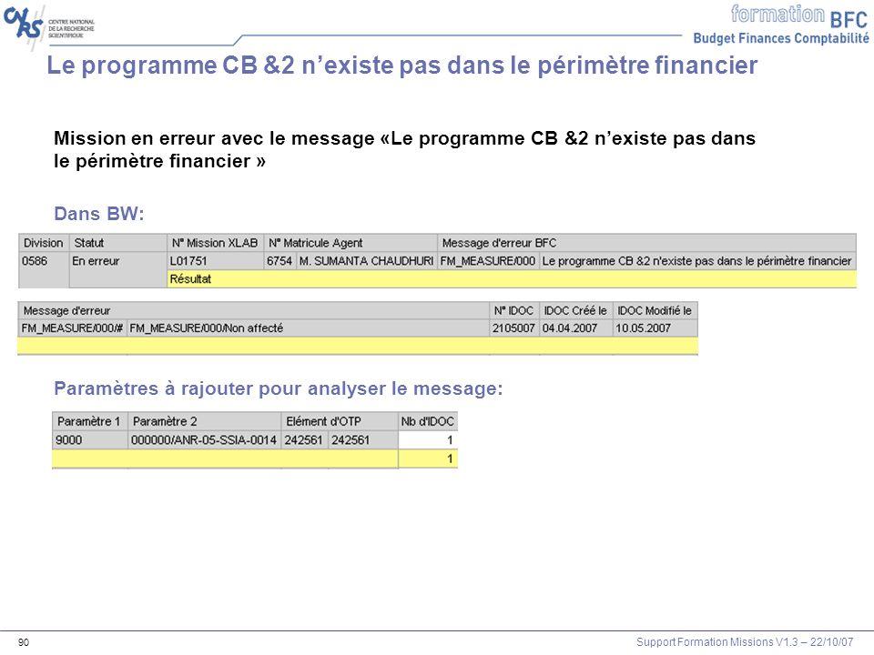 Le programme CB &2 n'existe pas dans le périmètre financier