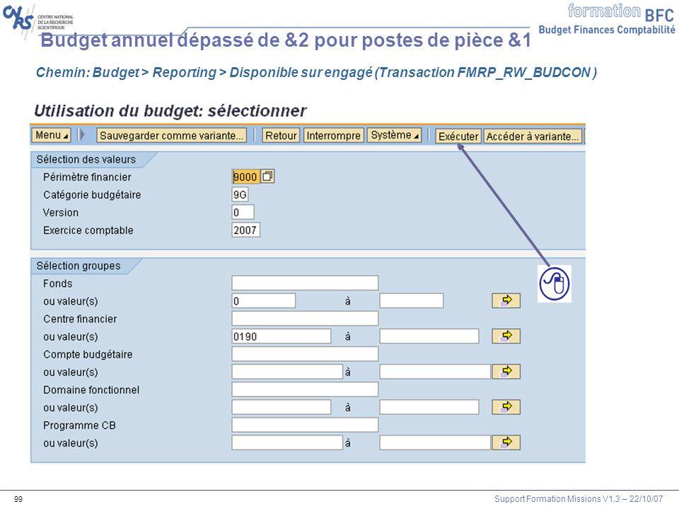 Budget annuel dépassé de &2 pour postes de pièce &1