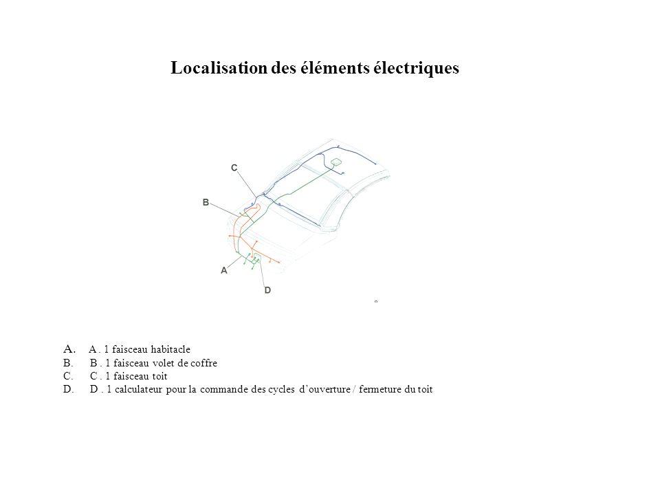 Localisation des éléments électriques