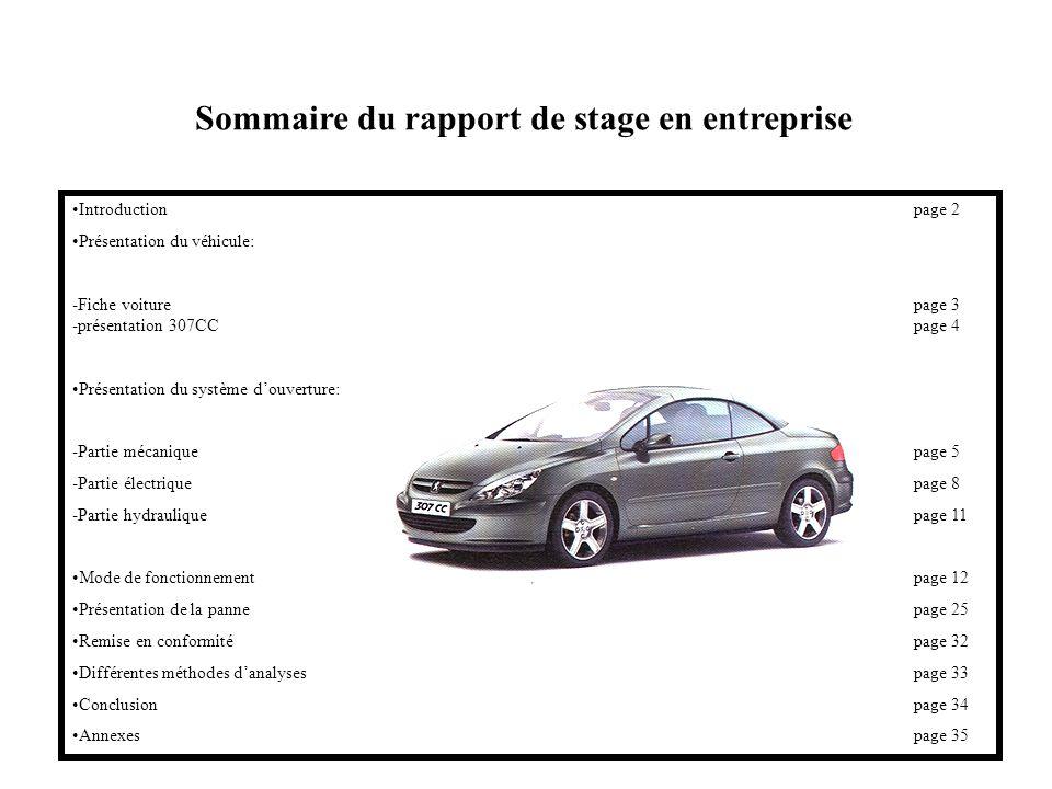 Sommaire du rapport de stage en entreprise