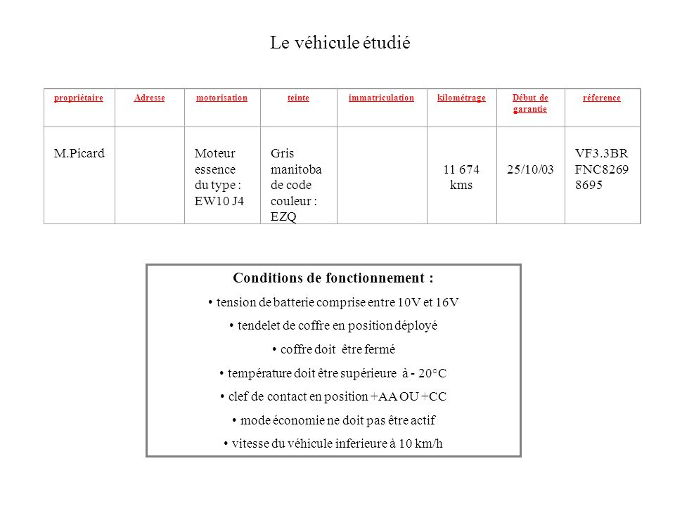 Conditions de fonctionnement :