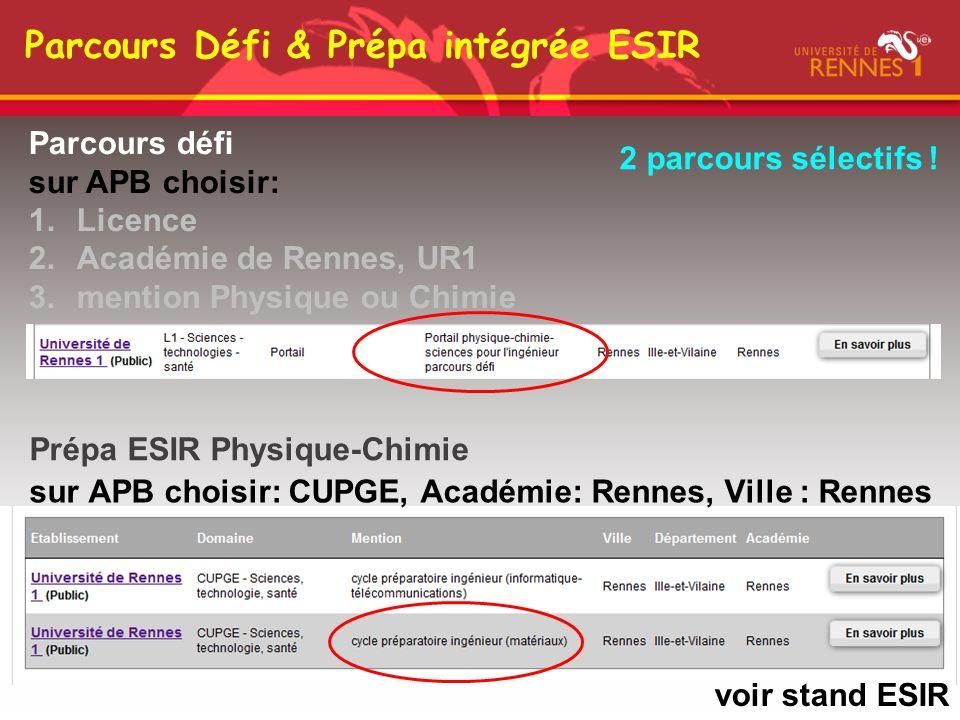 Parcours Défi & Prépa intégrée ESIR