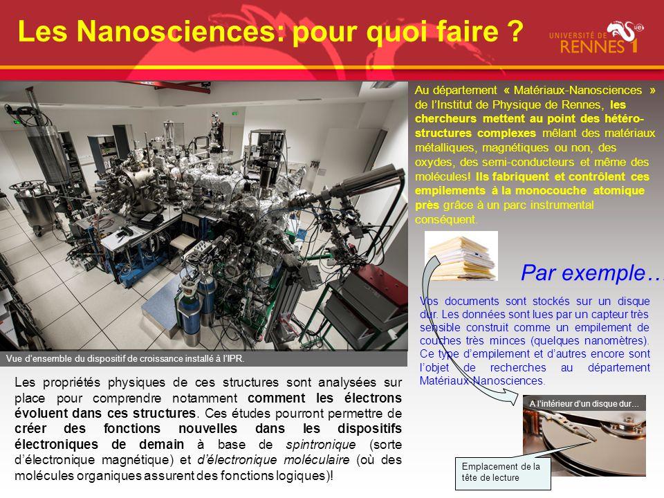 Les Nanosciences: pour quoi faire