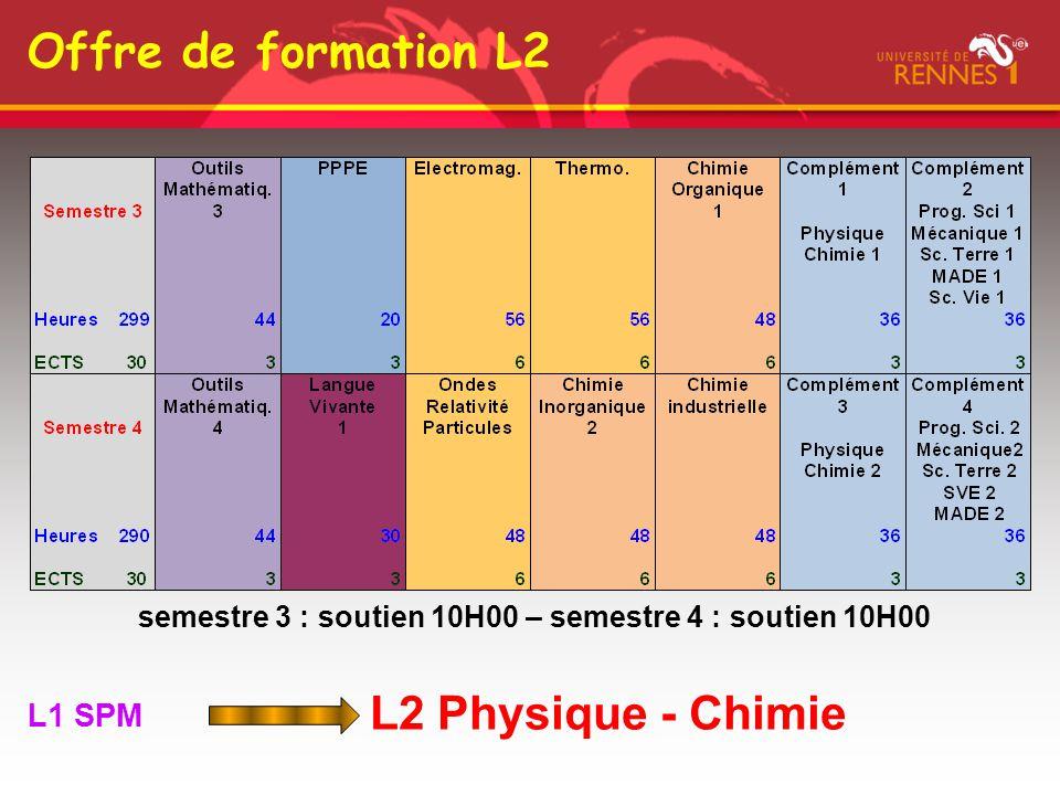 Offre de formation L2 L2 Physique - Chimie L1 SPM