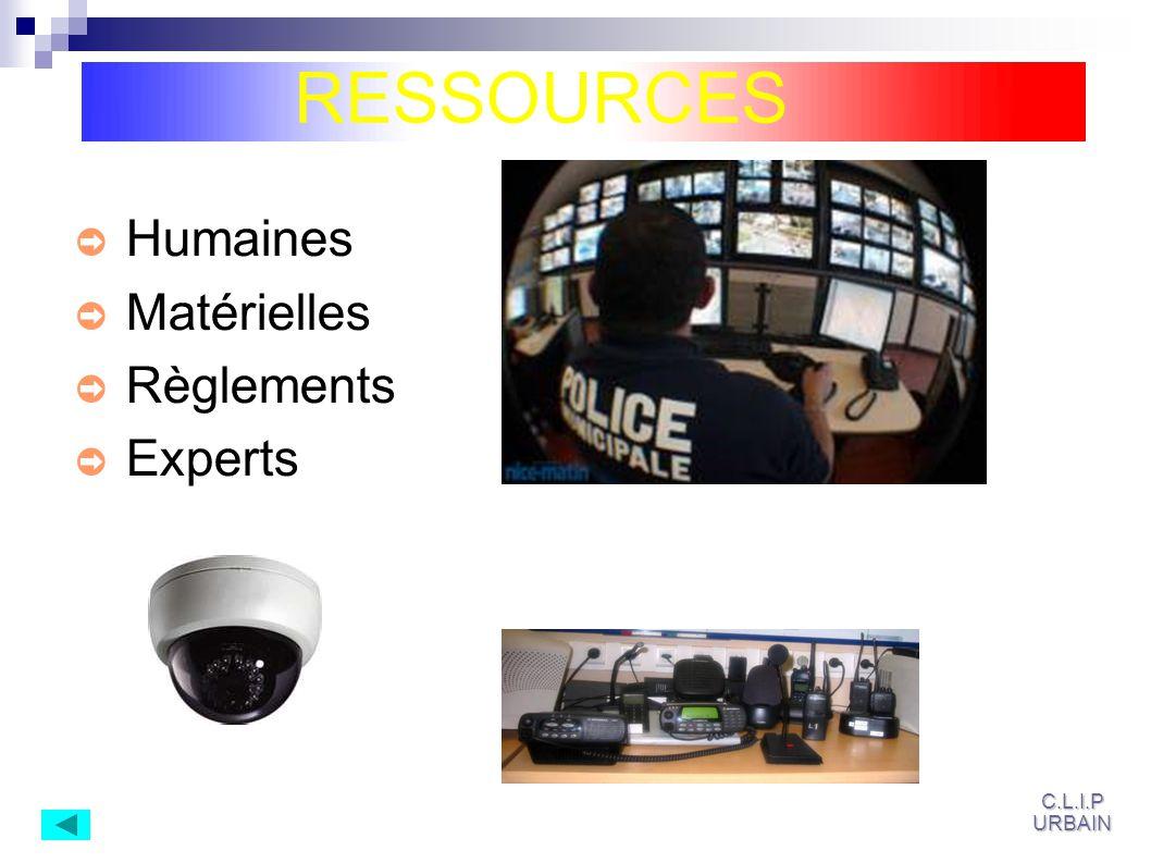 RESSOURCES Humaines Matérielles Règlements Experts C.L.I.P URBAIN