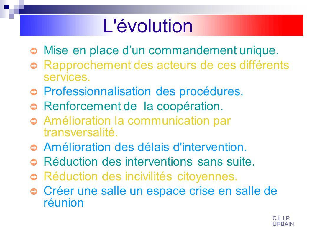 L évolution Mise en place d'un commandement unique.