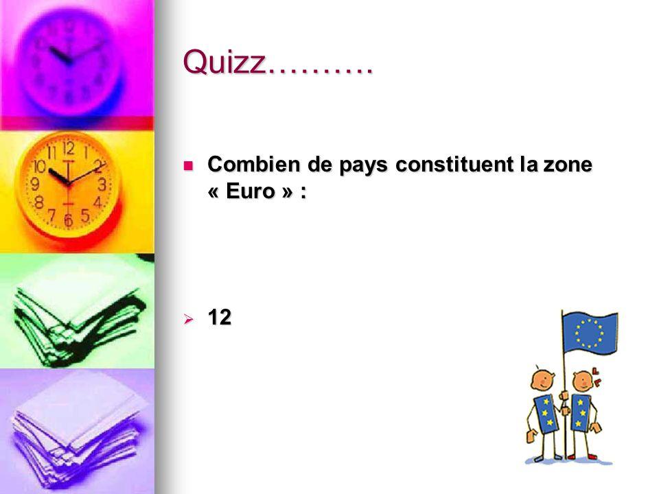 Quizz………. Combien de pays constituent la zone « Euro » : 12