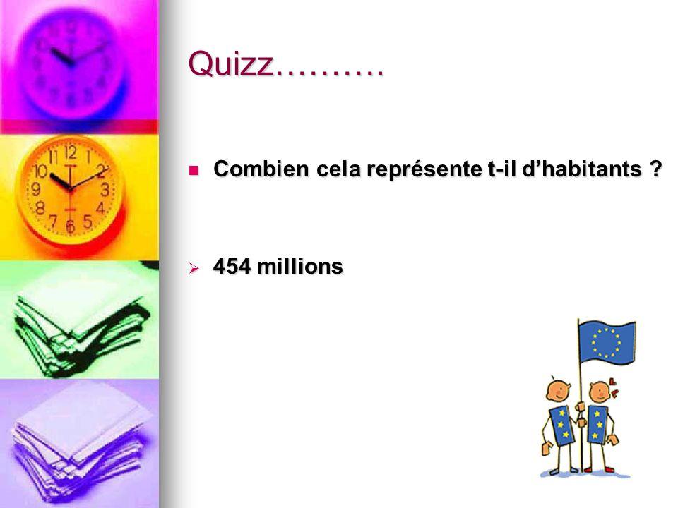 Quizz………. Combien cela représente t-il d'habitants 454 millions