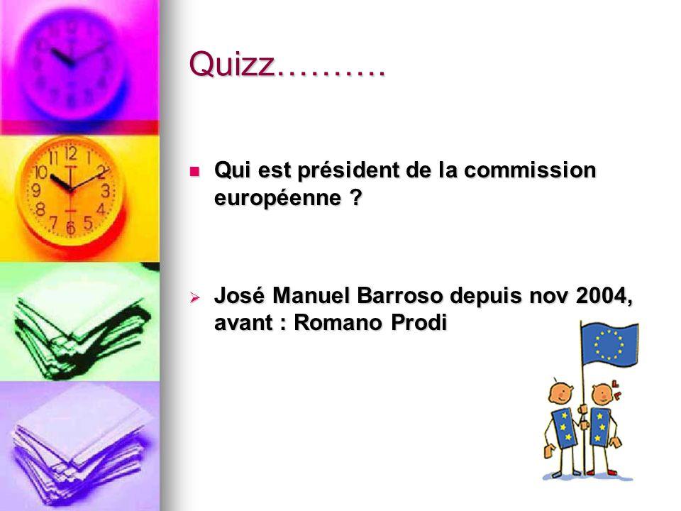 Quizz………. Qui est président de la commission européenne