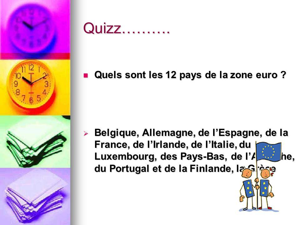 Quizz………. Quels sont les 12 pays de la zone euro
