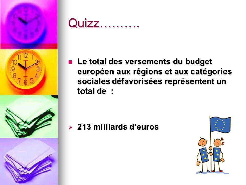 Quizz………. Le total des versements du budget européen aux régions et aux catégories sociales défavorisées représentent un total de :