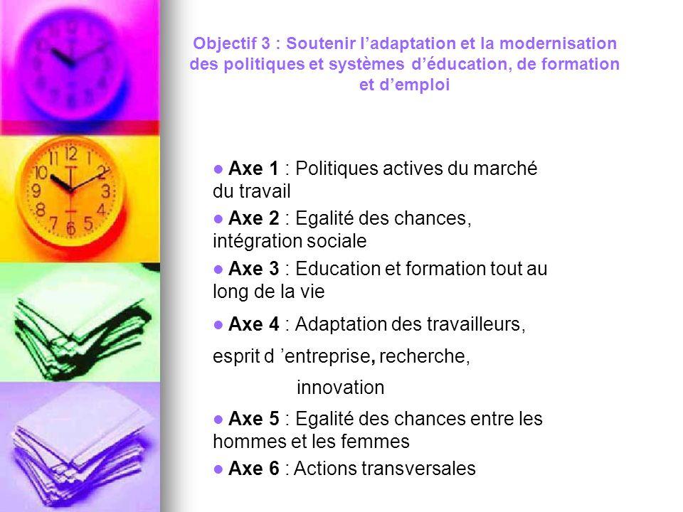 Axe 1 : Politiques actives du marché du travail
