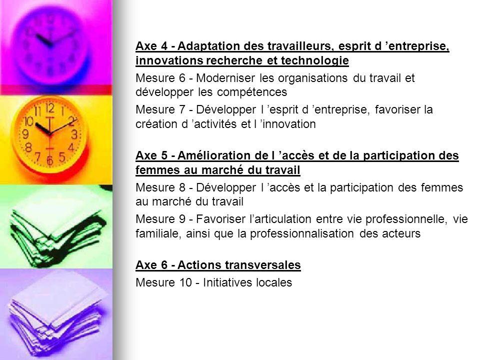 Axe 4 - Adaptation des travailleurs, esprit d 'entreprise, innovations recherche et technologie