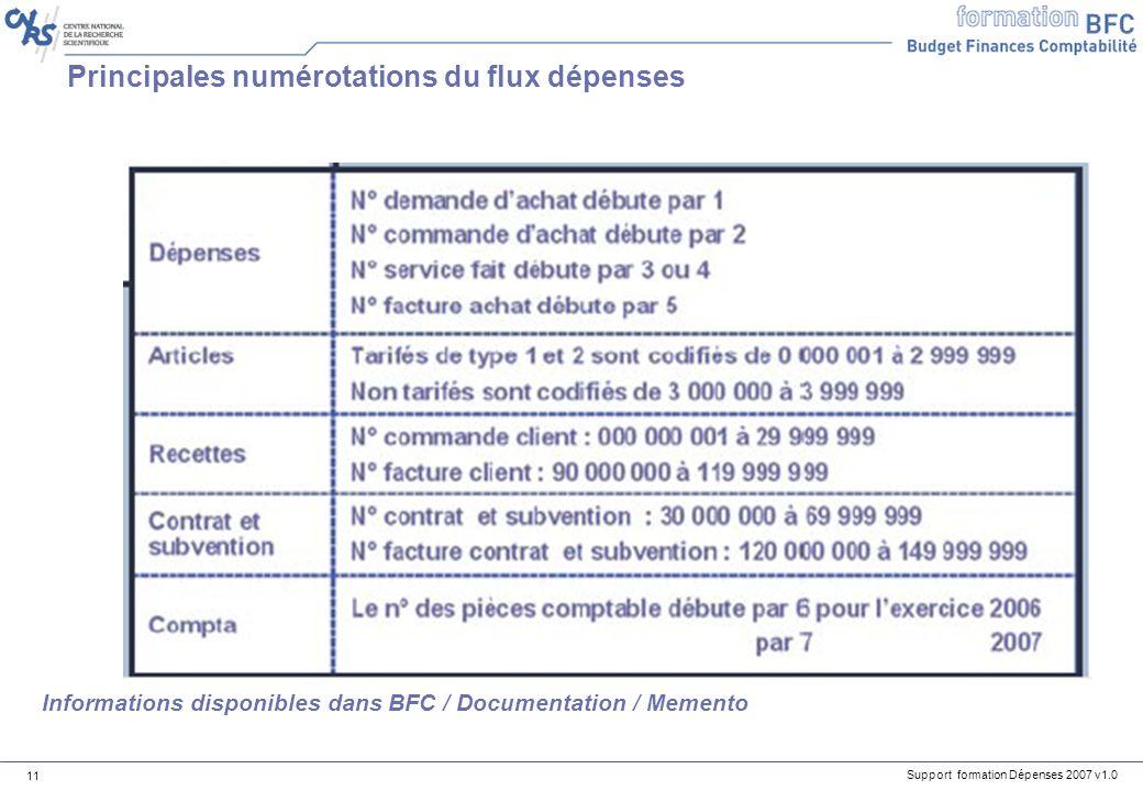 Principales numérotations du flux dépenses