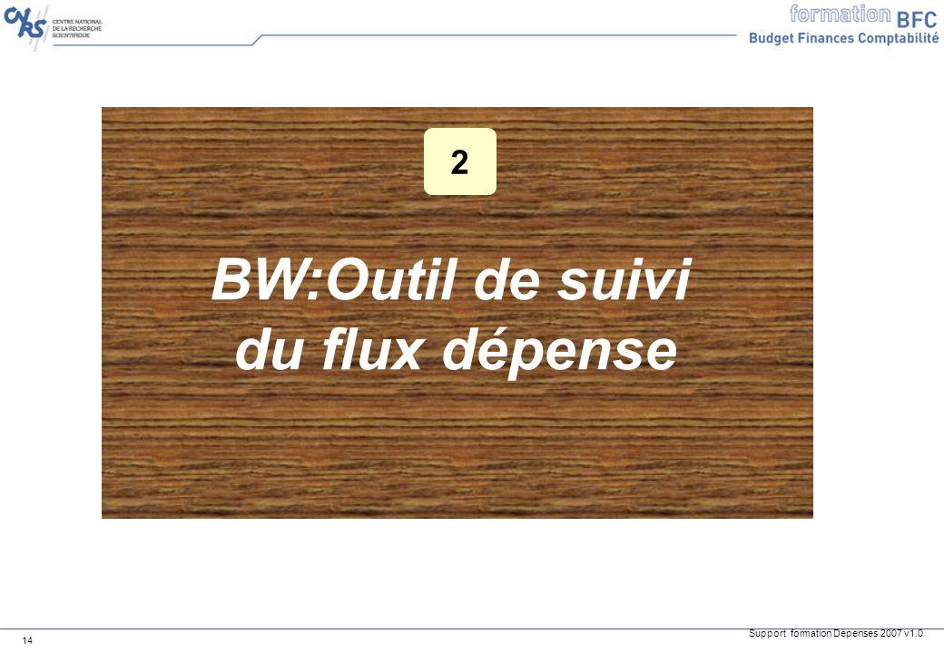 BW:Outil de suivi du flux dépense