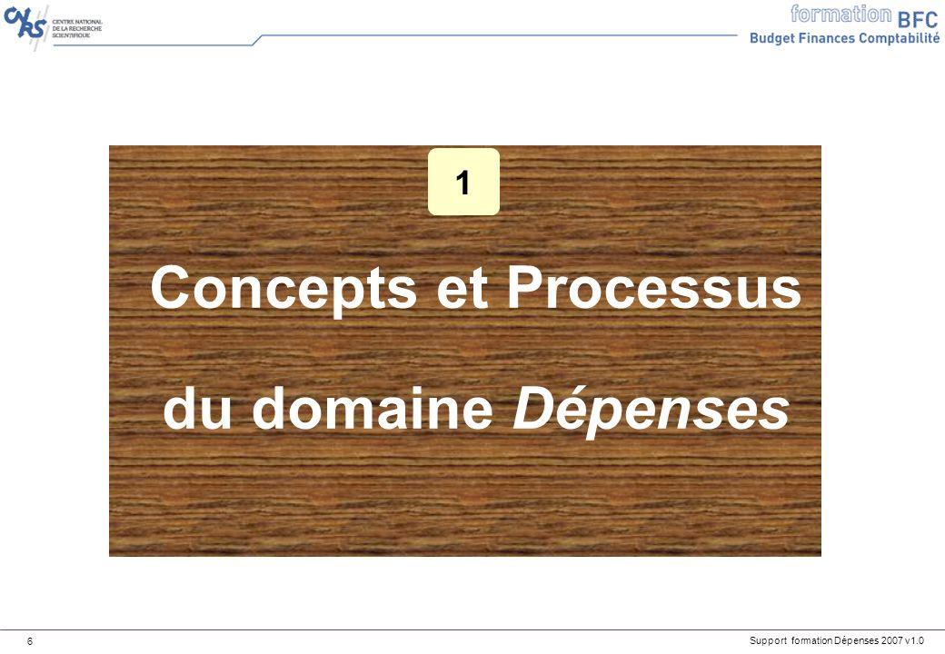 Concepts et Processus du domaine Dépenses
