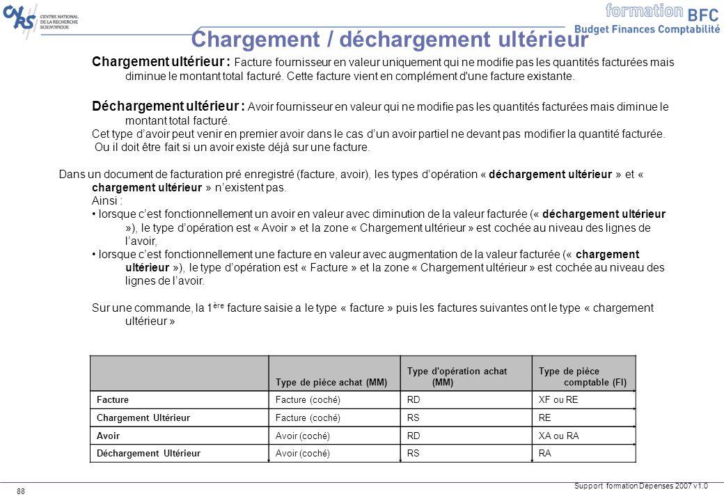 Chargement / déchargement ultérieur