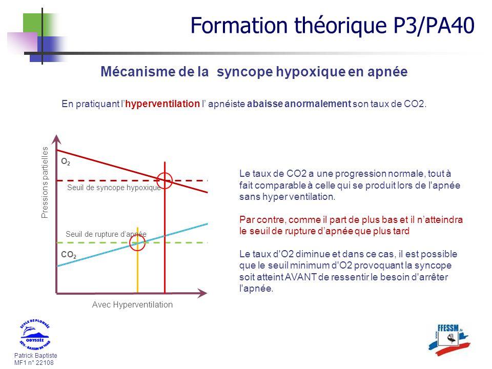 Mécanisme de la syncope hypoxique en apnée