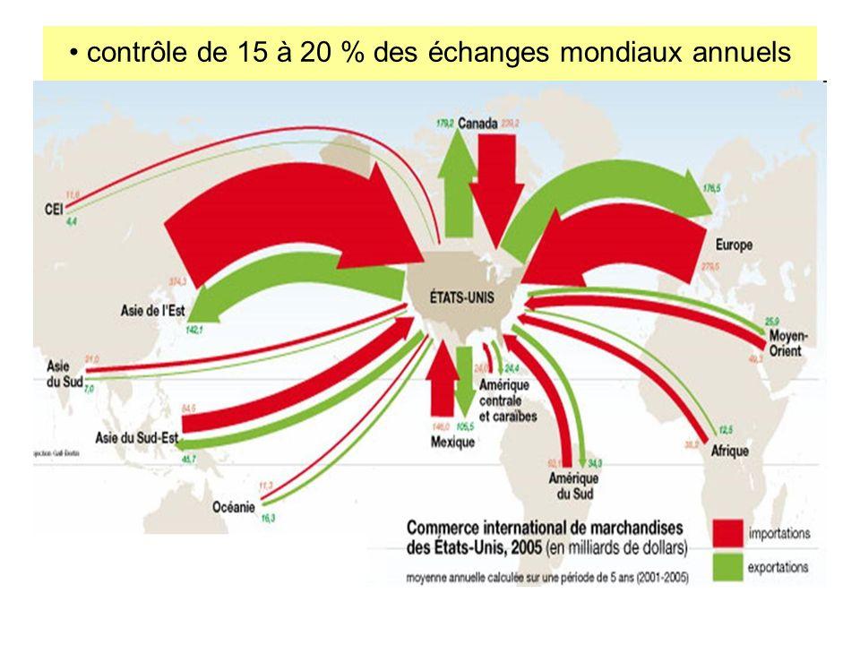 contrôle de 15 à 20 % des échanges mondiaux annuels