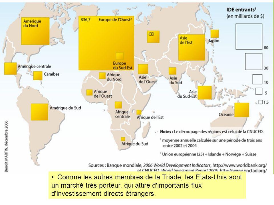 Comme les autres membres de la Triade, les Etats-Unis sont un marché très porteur, qui attire d importants flux d investissement directs étrangers.