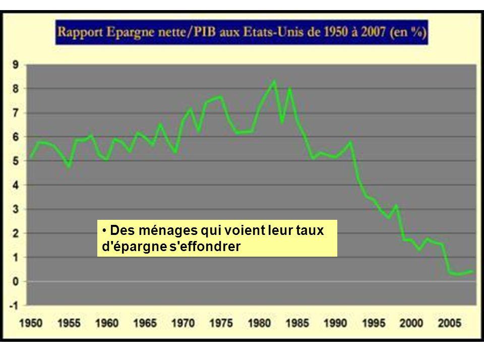 Des ménages qui voient leur taux d épargne s effondrer