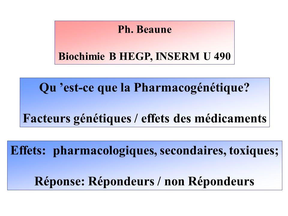 Qu 'est-ce que la Pharmacogénétique
