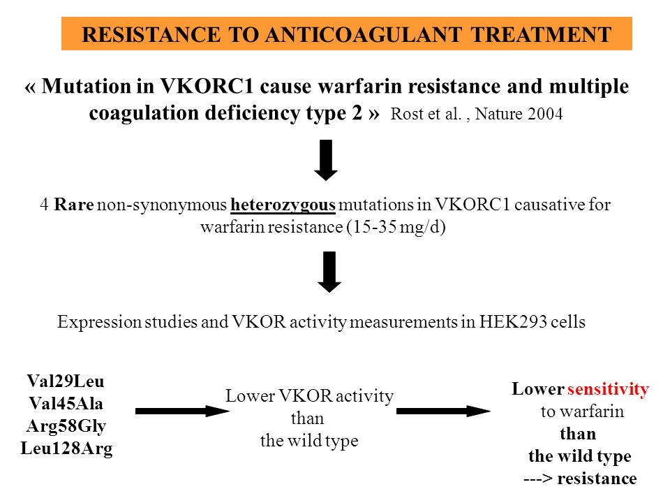 RESISTANCE TO ANTICOAGULANT TREATMENT
