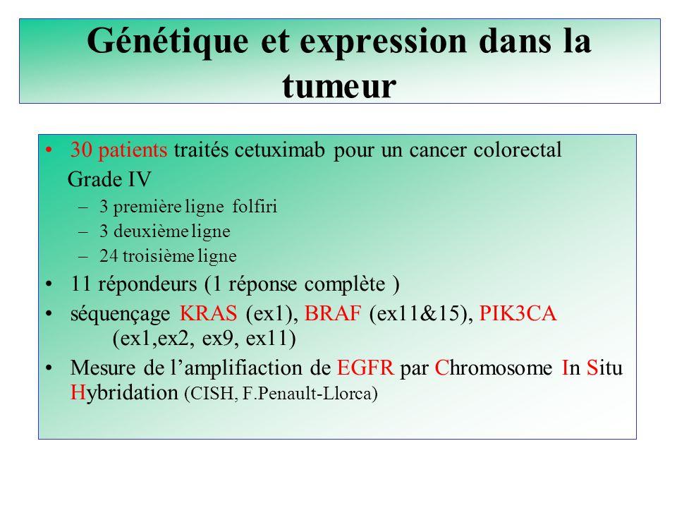 Génétique et expression dans la tumeur