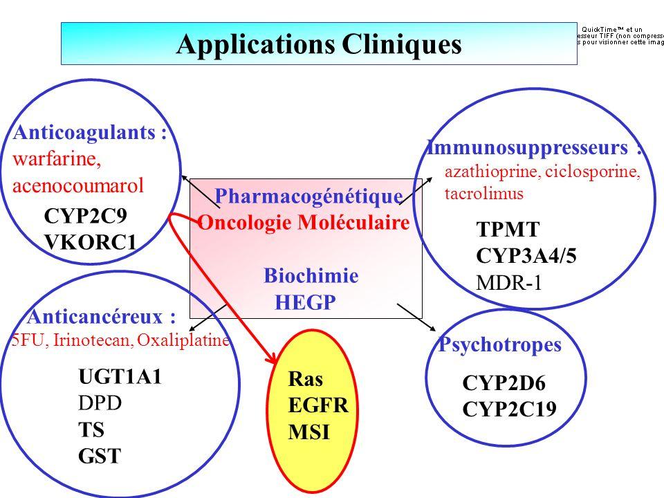 Applications Cliniques Oncologie Moléculaire