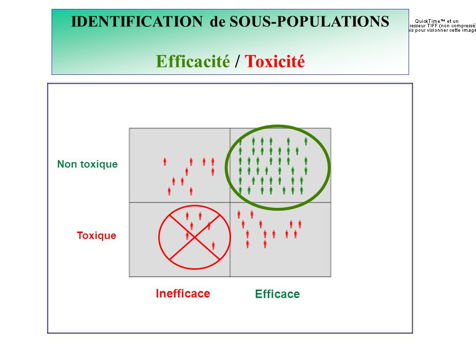 IDENTIFICATION de SOUS-POPULATIONS