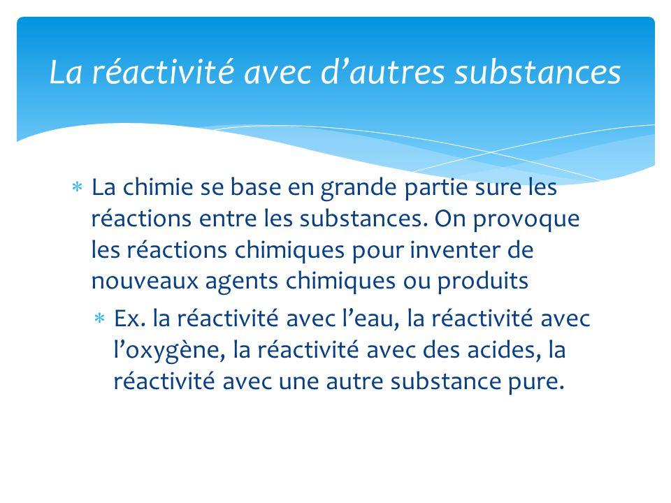 La réactivité avec d'autres substances