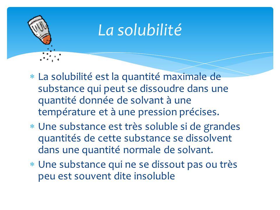 La solubilité