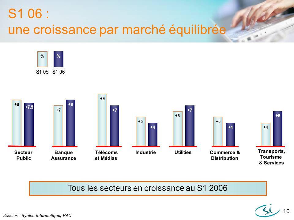 Tous les secteurs en croissance au S1 2006