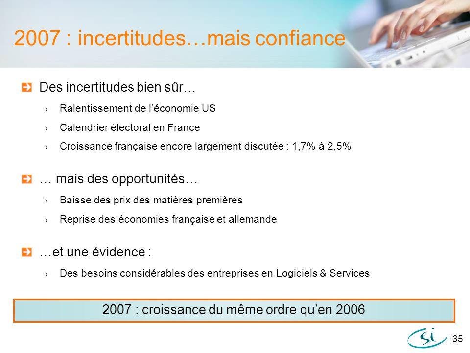 2007 : croissance du même ordre qu'en 2006
