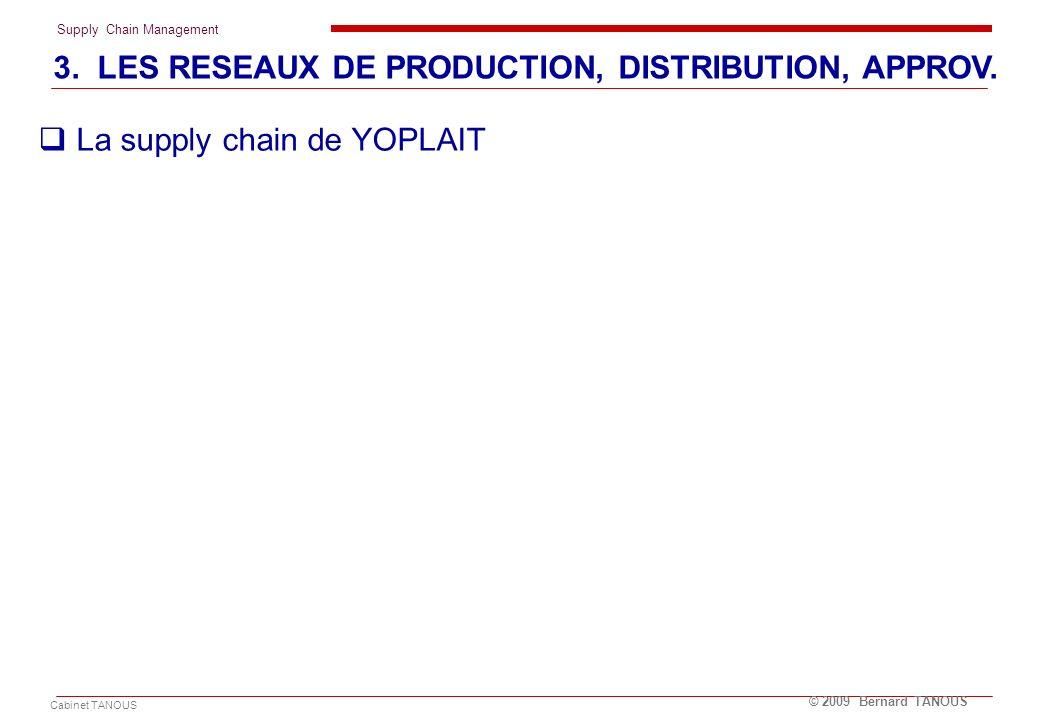 3. LES RESEAUX DE PRODUCTION, DISTRIBUTION, APPROV.