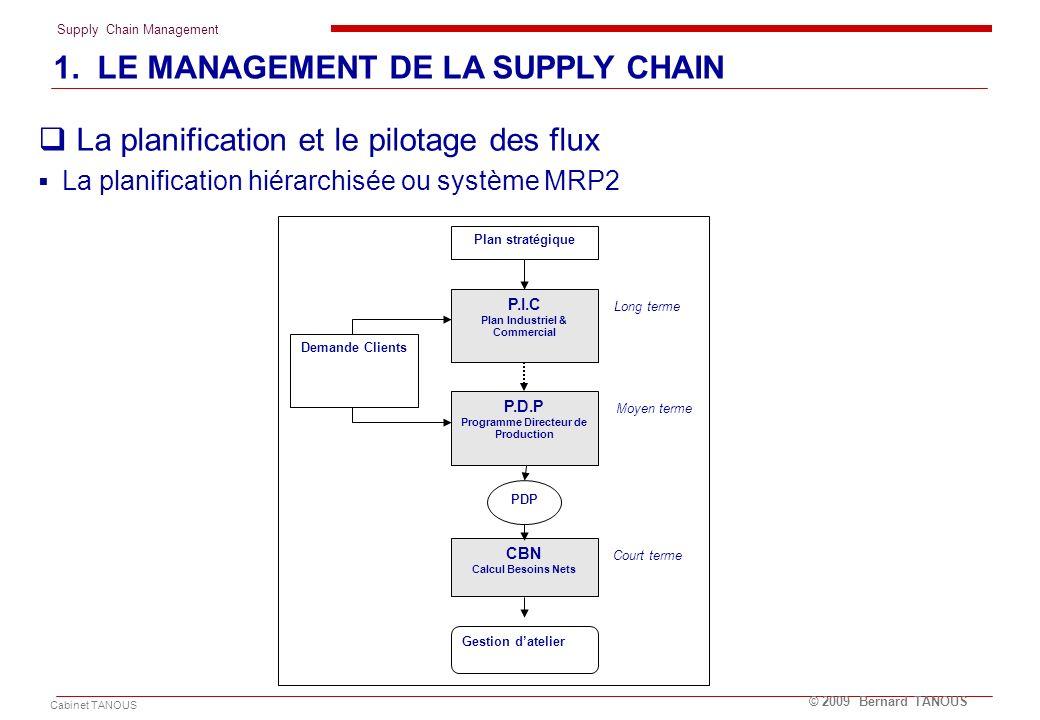 Plan Industriel & Commercial Programme Directeur de Production