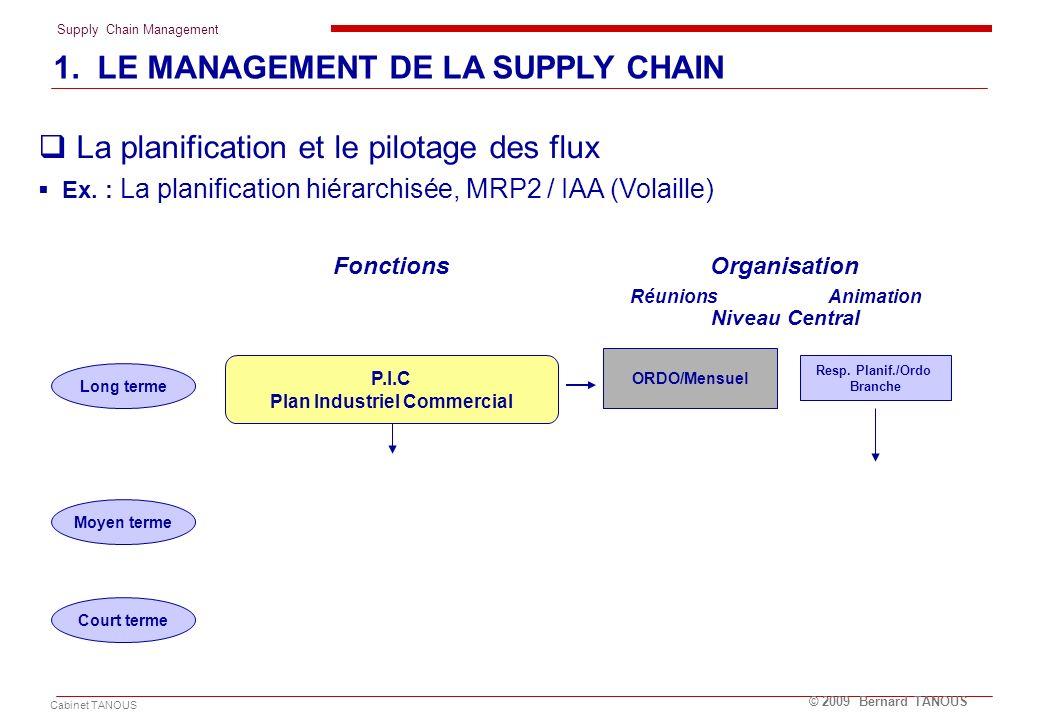 Plan Industriel Commercial
