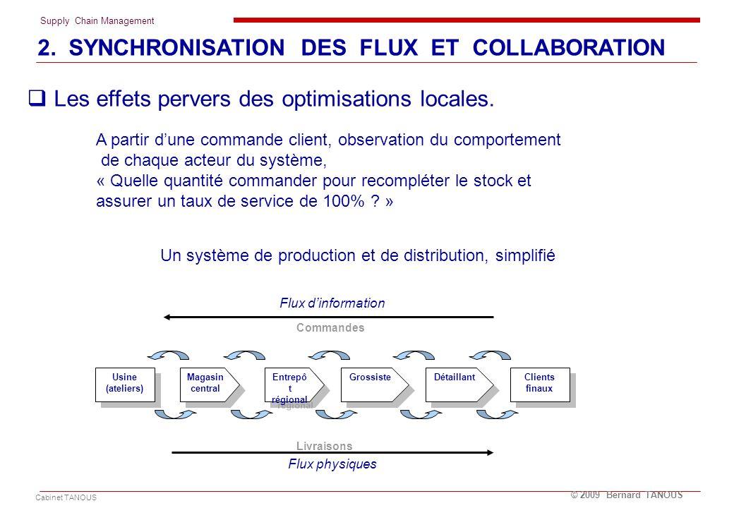 2. SYNCHRONISATION DES FLUX ET COLLABORATION