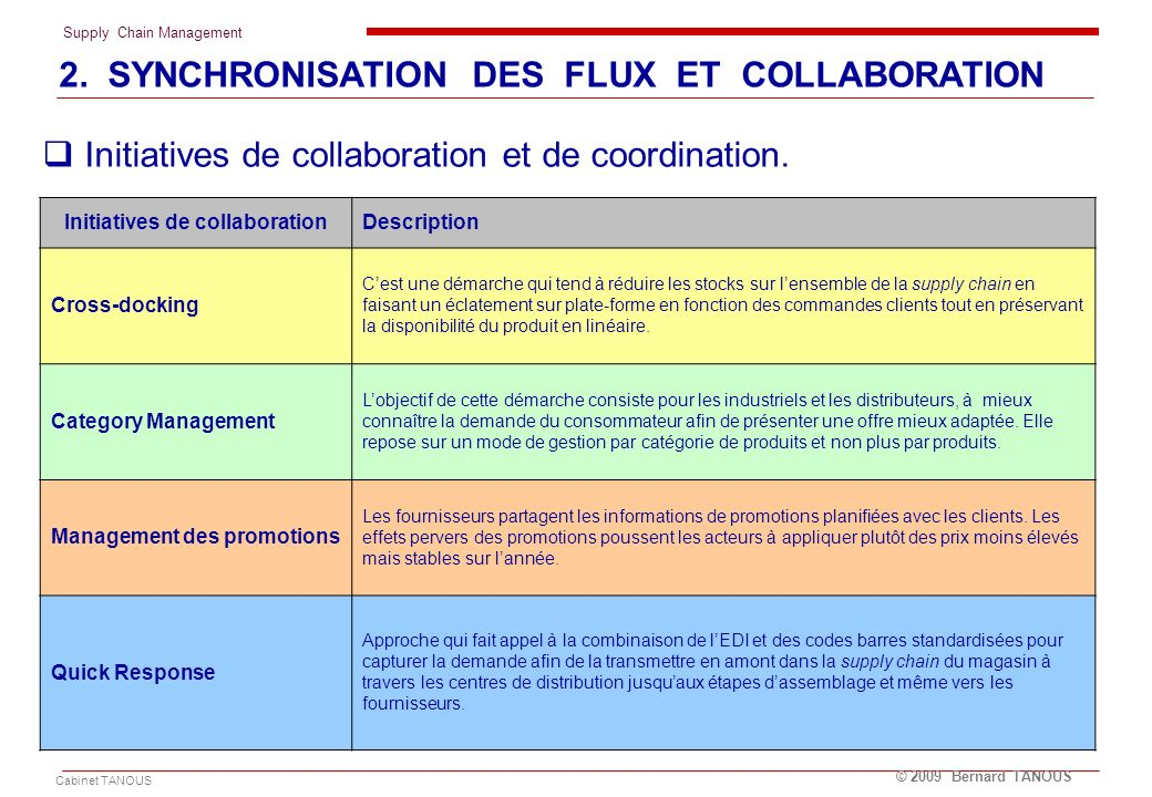 Initiatives de collaboration