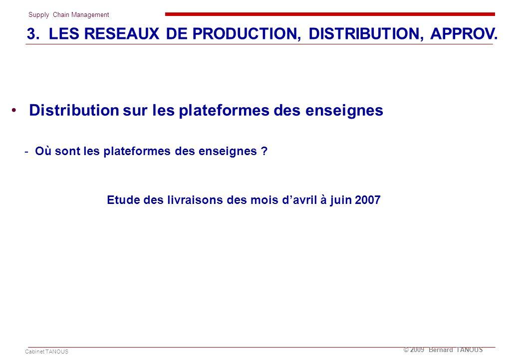 Etude des livraisons des mois d'avril à juin 2007