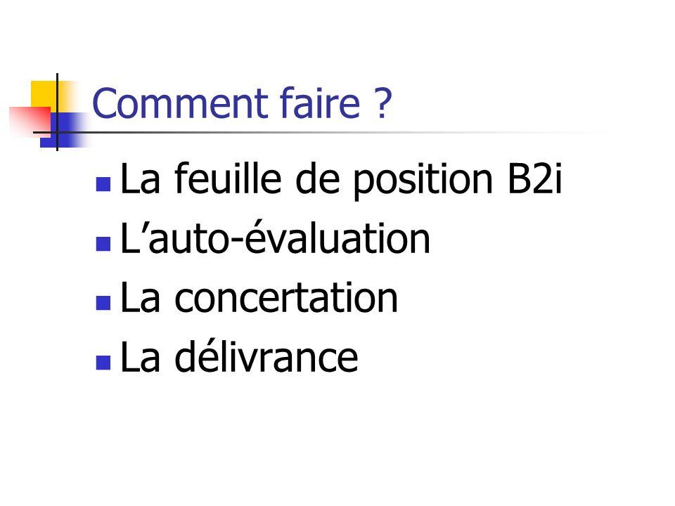 Comment faire La feuille de position B2i L'auto-évaluation La concertation La délivrance