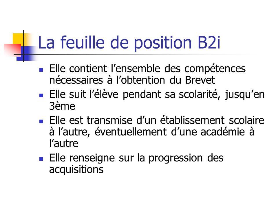 La feuille de position B2i