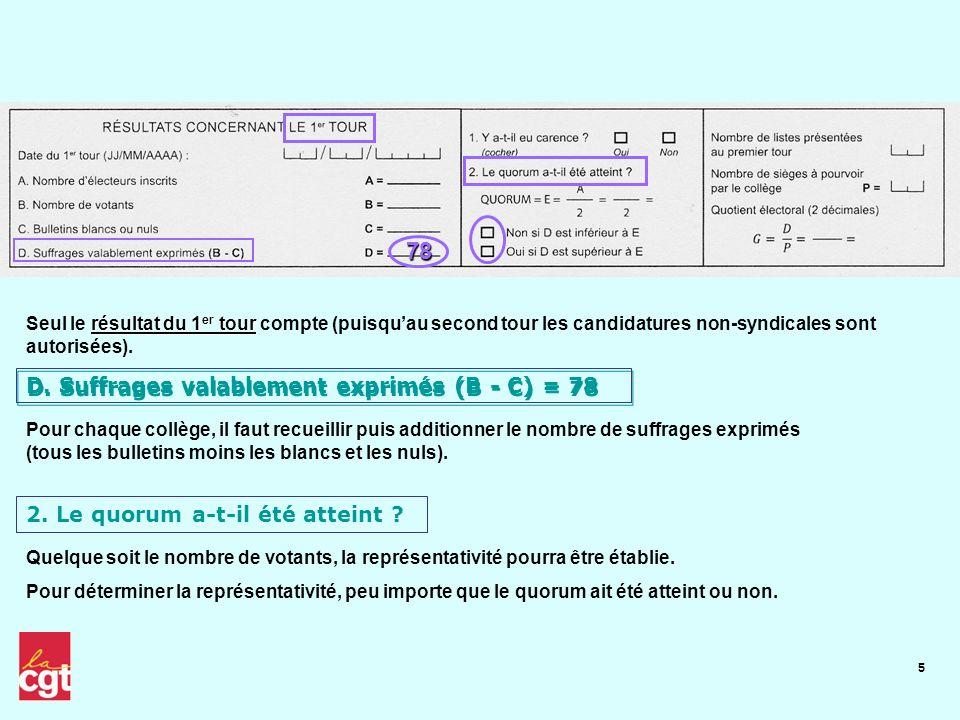78 D. Suffrages valablement exprimés (B - C) = 78