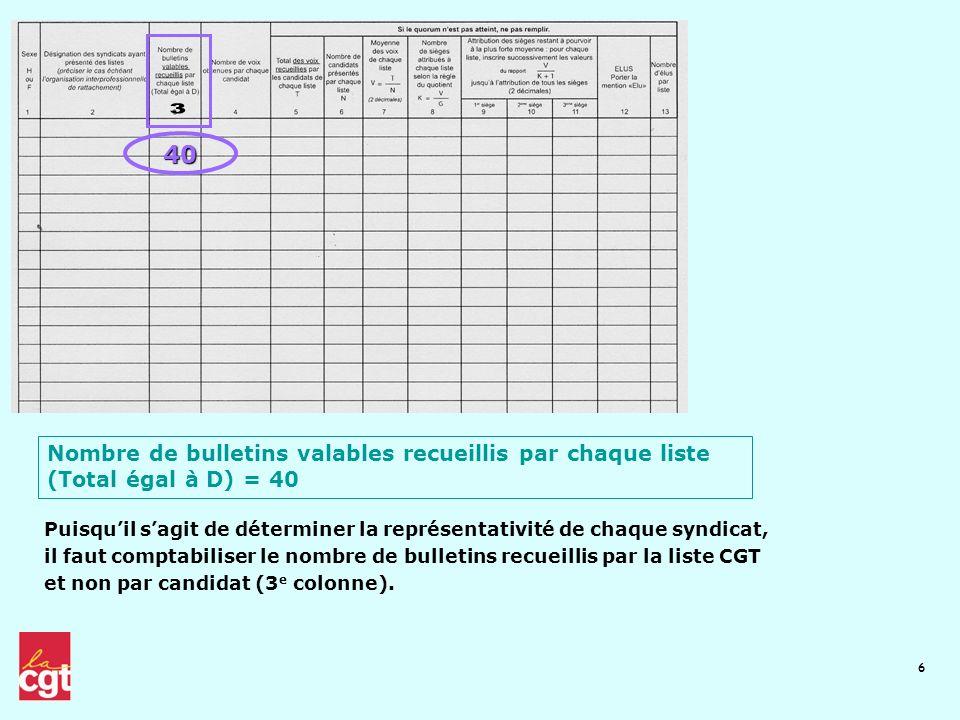 3 40. Nombre de bulletins valables recueillis par chaque liste (Total égal à D) = 40.