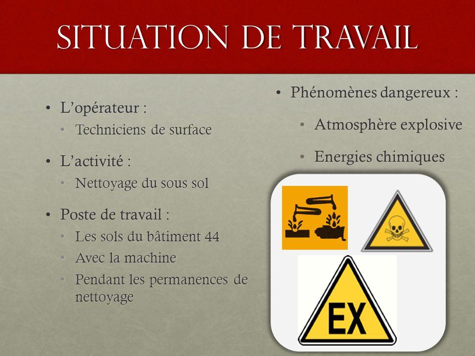 Situation de Travail Phénomènes dangereux : Atmosphère explosive
