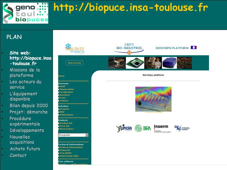 http://biopuce.insa-toulouse.fr PLAN