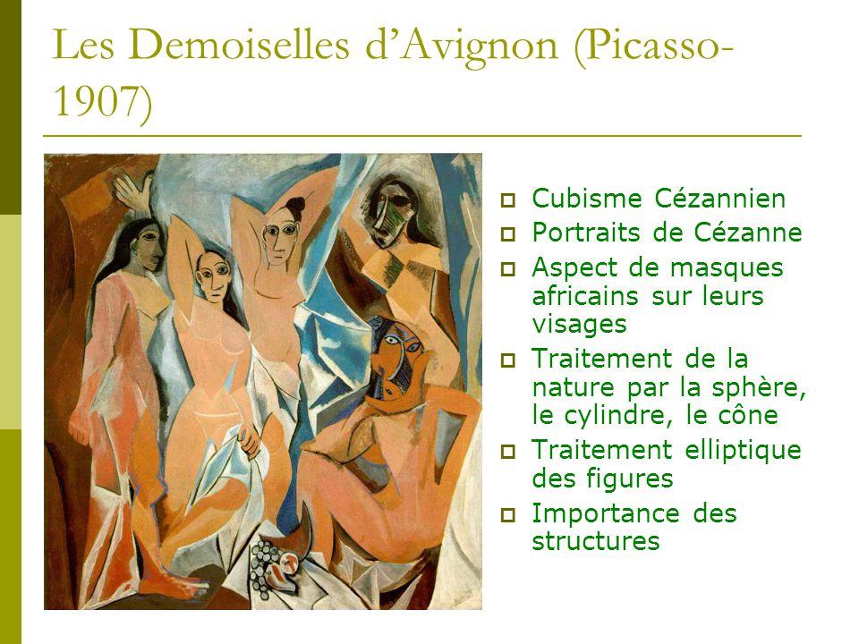 Les Demoiselles d'Avignon (Picasso-1907)